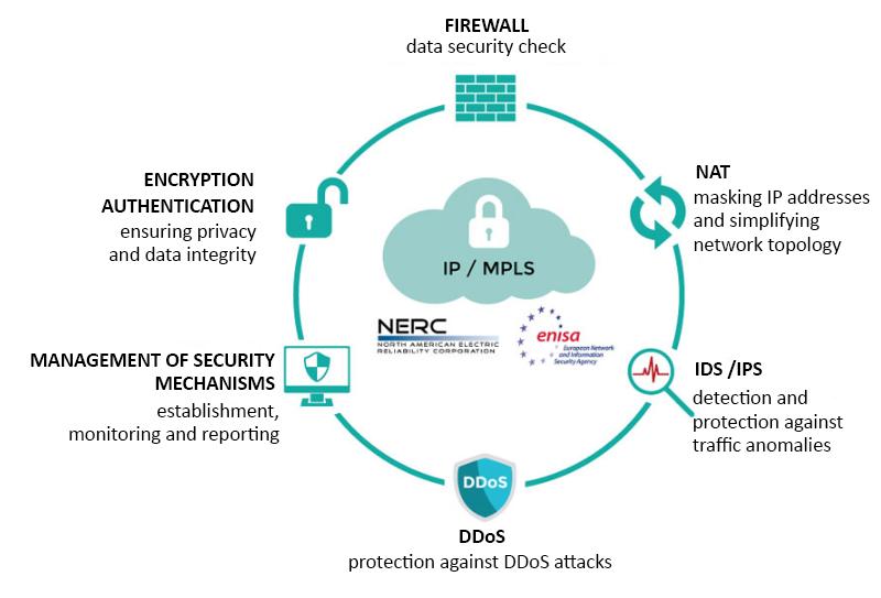 cyber-security-en