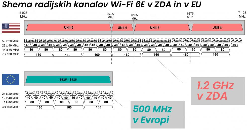 alternativa-5G-shema-radijskih-valov-zda-in-eur